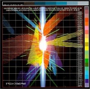 A Spectrum Of Infinite Scale album cover