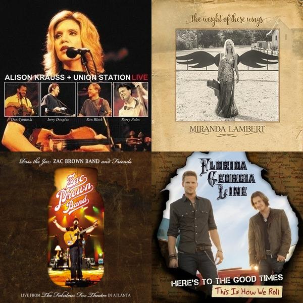 country playlist by jeffery98IQMTHEMAN
