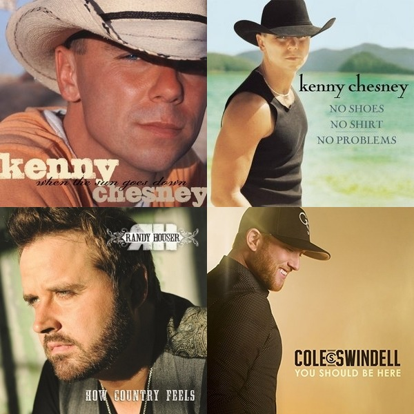 Top Country 2016
