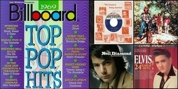 Billboard Year-End Hot 100 singles of 1969